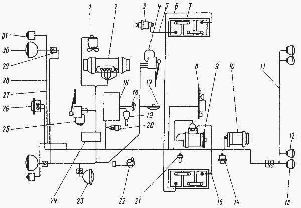 Электрооборудование автопогрузчиков ЛЗА с двигателем ГАЗ-51, ГАЗ-52.